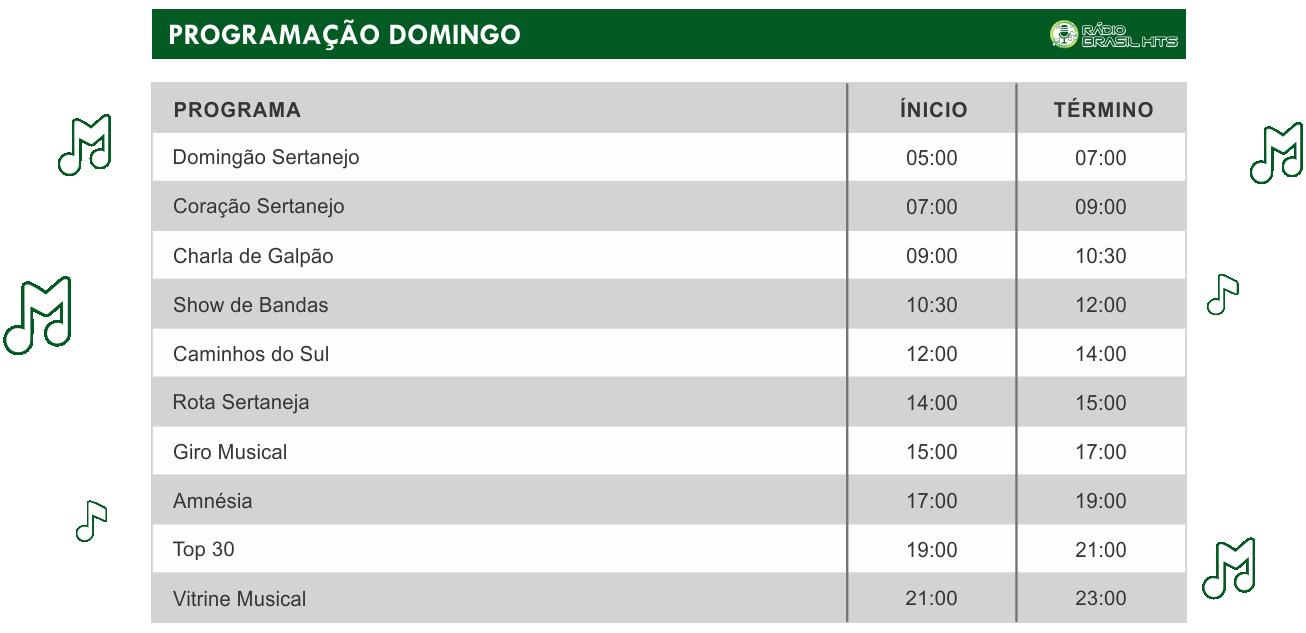 programacao domingo radio brasil hits