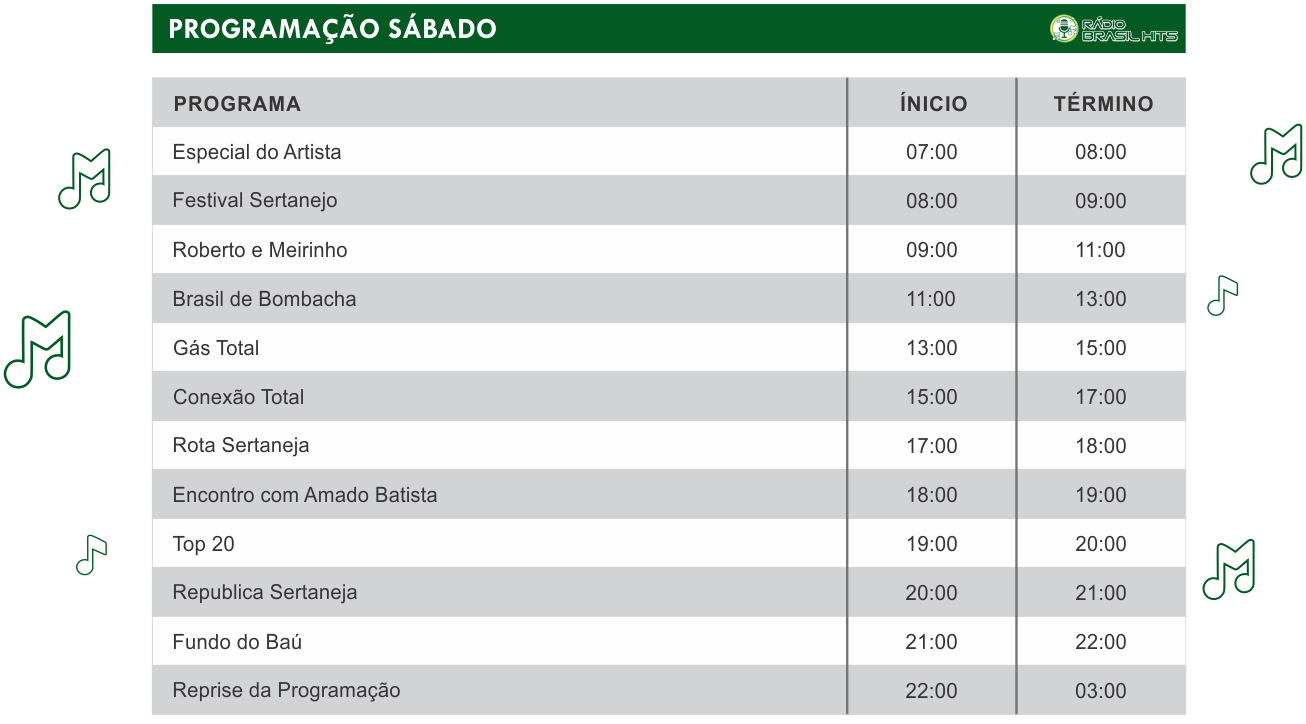 programacao sabado radio brasil hits